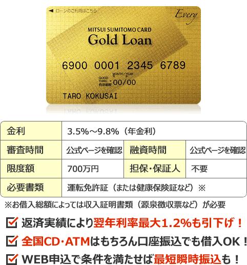 三井住友カードゴールドローン借り入れ条件
